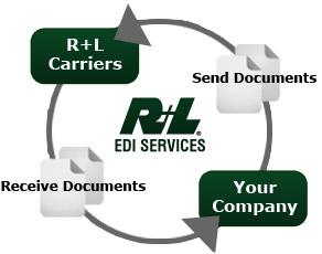Format For Rent Receipt Excel Electronic Data Interchange Edi Breakfast Receipt Excel with Invoice Email Message Electronic Data Interchange Chart Sliq Invoicing Excel
